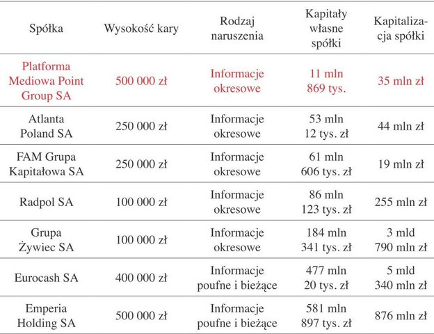 Spółki KNF Tabela.jpg