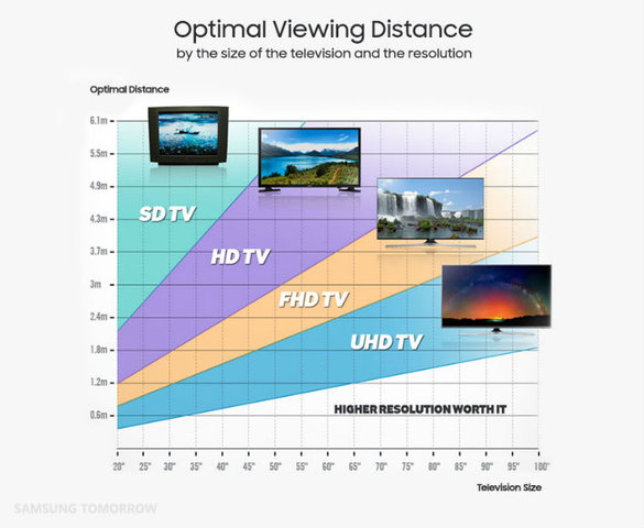 Optimal Viewing Distance.jpg