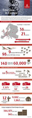 Emirates inEurope.jpg